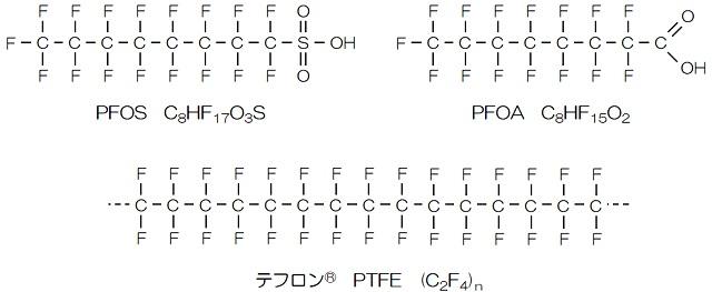 フルオロ 酸 パー オクタン