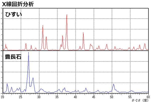 ヒスイ分析結果XRD.jpg